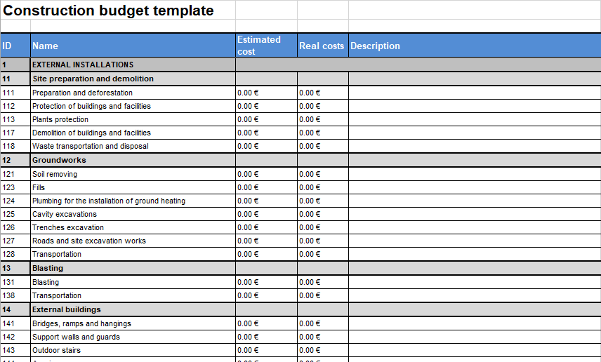 Construction Budget Template Free Download For Project Managers
